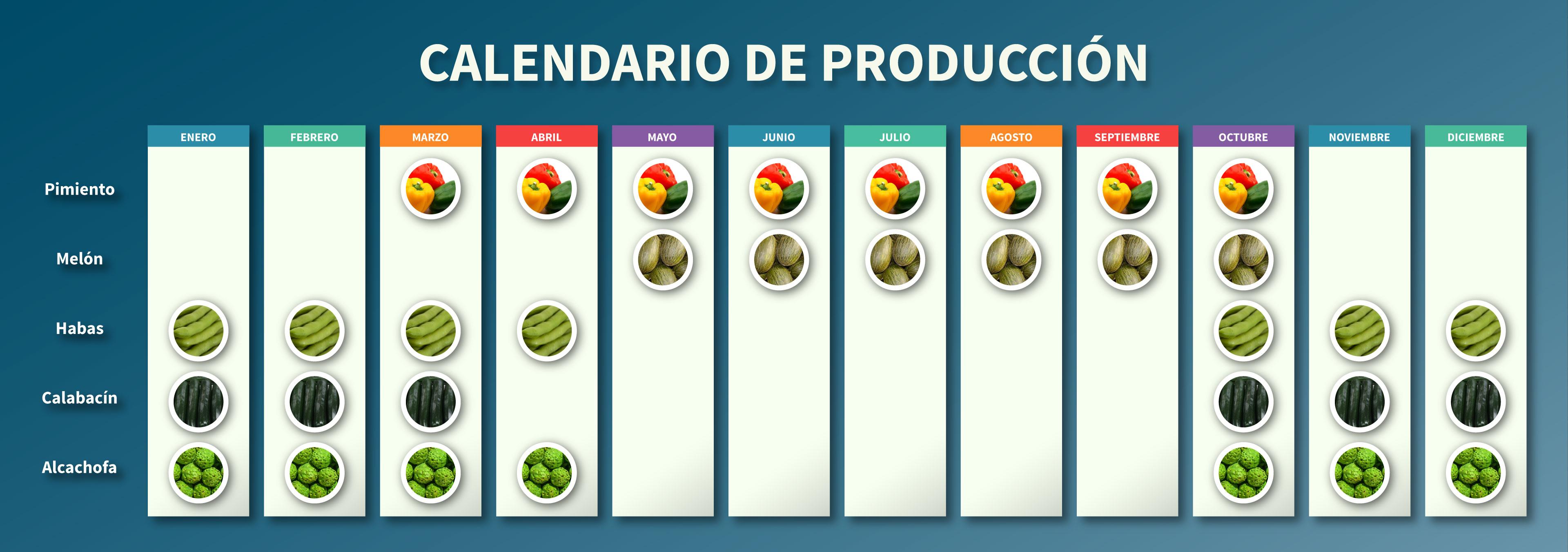 Calendario de producción 2-02